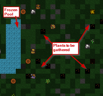 plantGathering